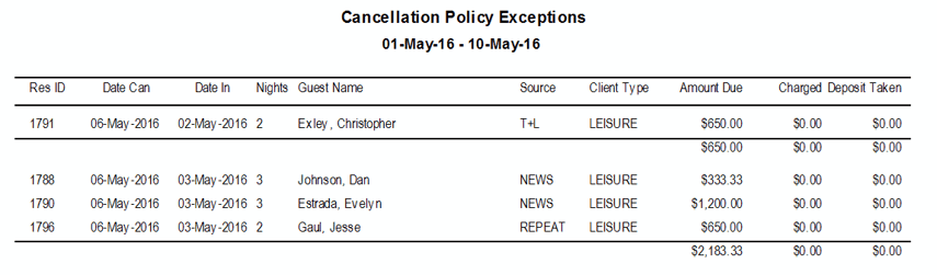Cancellation Policy Exceptions