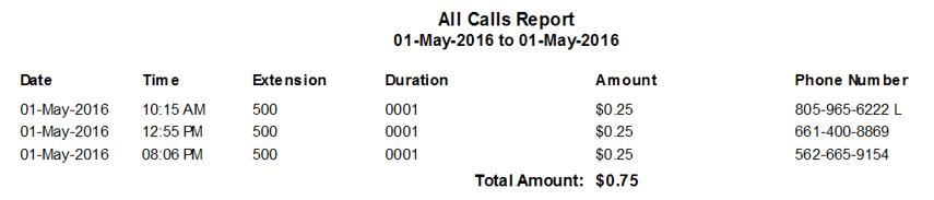 All Calls Report