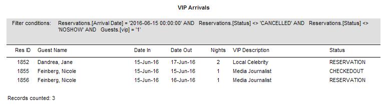 VIP Arrivals Report