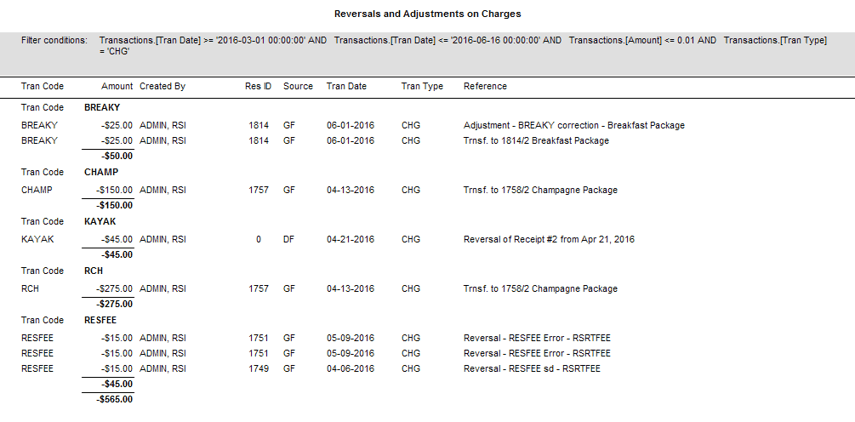 Adjustments on Charges Report