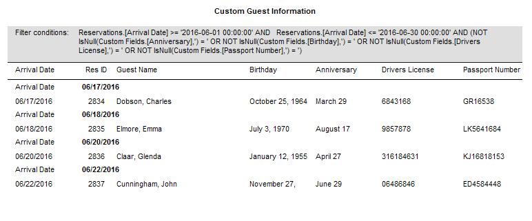 Custom Guest Information Report