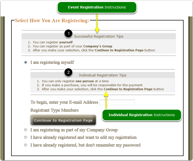 Example instructions for Event Registration and the Individual Registrant