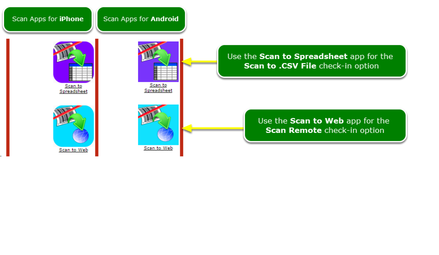 Recommended Scan Apps