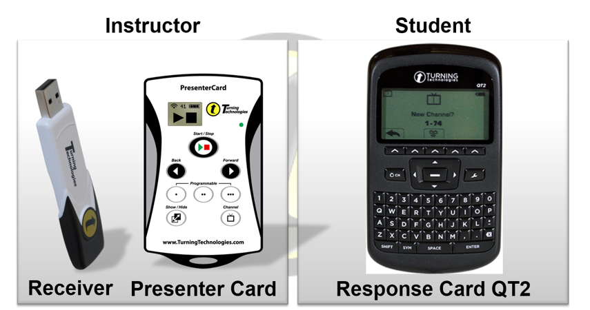 The instructor Kit includes a usb receiver/flash drive, Presenter Card and the Response Card QT2