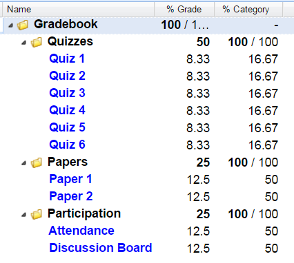 Case II: If you use weighted categories in your gradebook: