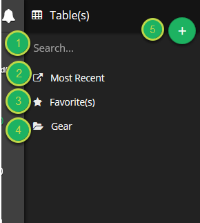 The Table(s) menu contains all of the tables you have access to.