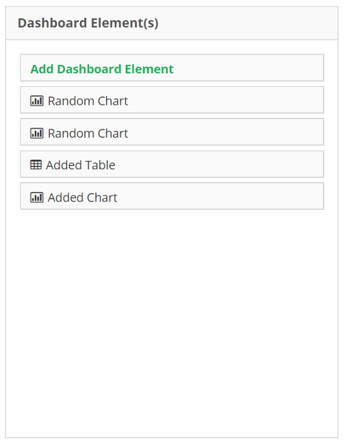 Dashboard Elements lists the elements included in the Dashboard, and can be edit