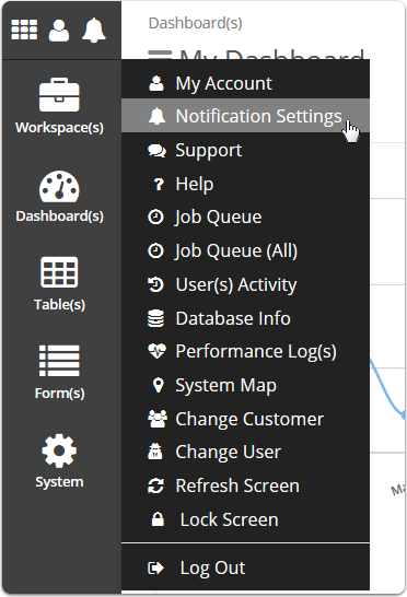 Open the User Tools Menu and click on Notification Settings