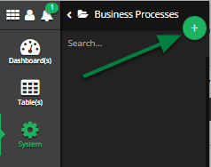 Open the 'Add New Business Process' modal.