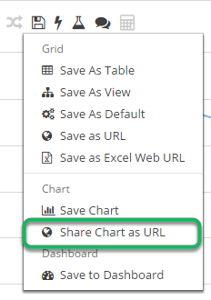 Click 'Share Chart as URL' from the menu.