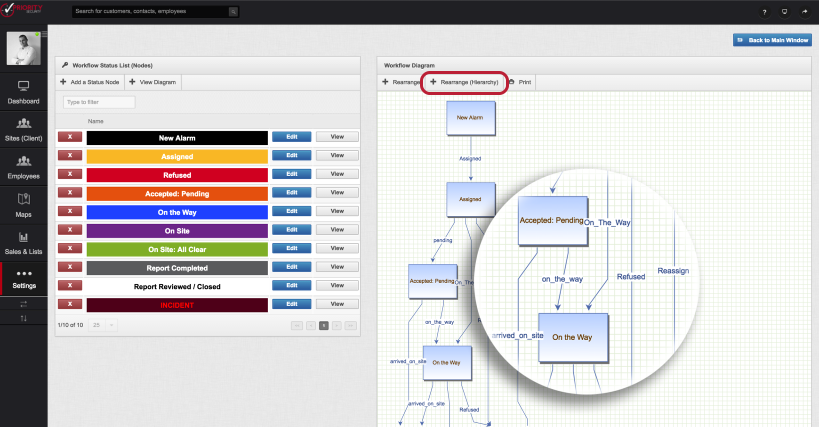 Use the Diagram to Visually Confirm the Workflow is Complete