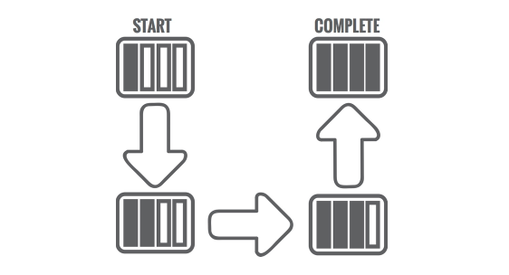 Concept of Workflows