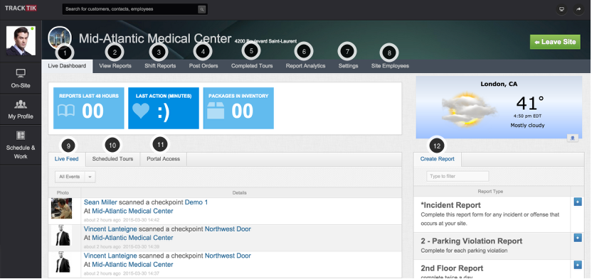 Overview of On-Site Dashboard