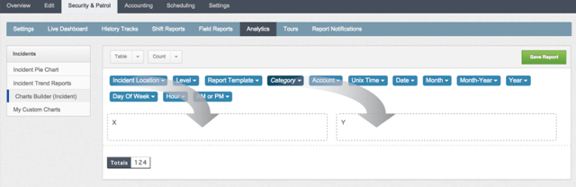 Creating Custom Incident Analytics: Add Variables to the Chart