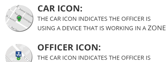 Description of Generic Map Icons