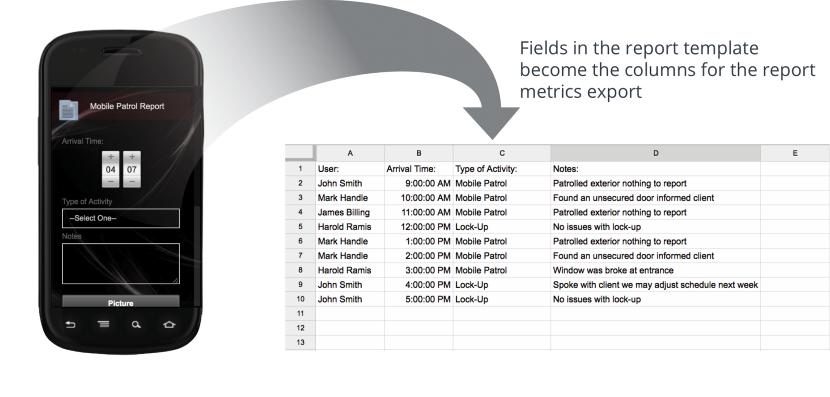 Concept of Report Metrics