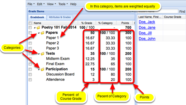 Example of the multiple items added to the Weighted Gradebook Categories: