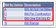 Bill By Option Description