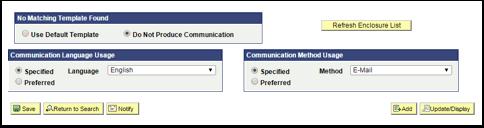 Communication Method Usage section