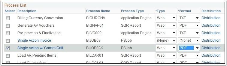 Process List