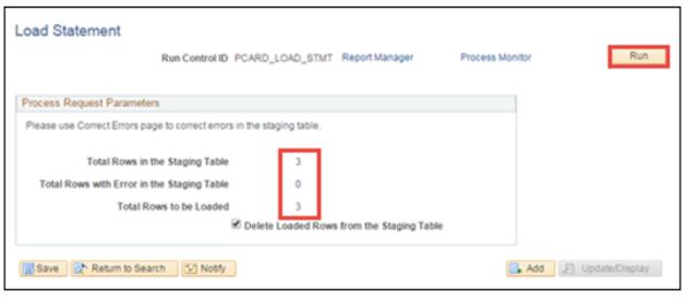 Process Requst Parameters