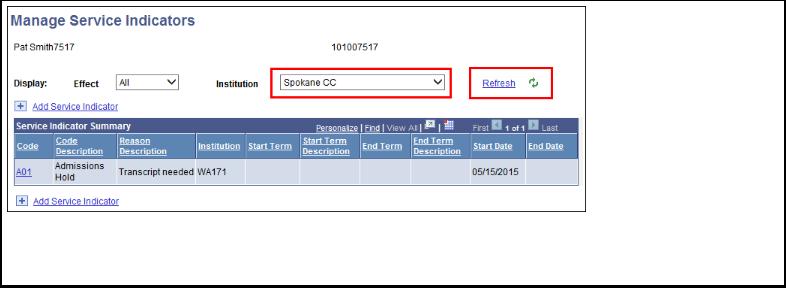 Manage Service Indicators