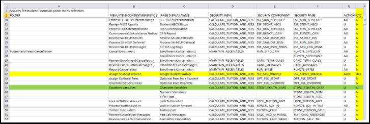 Sample Excel spreadsheet