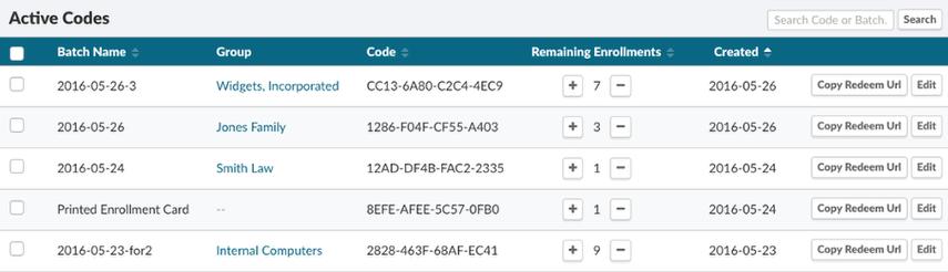Active Codes