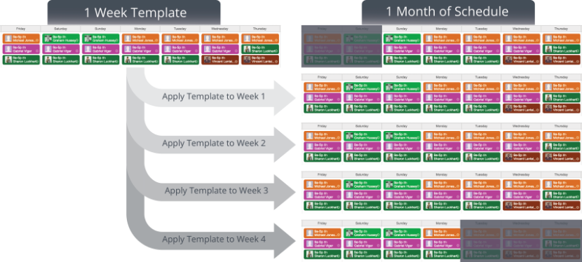 Scheduling Templates Concept