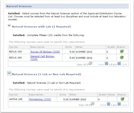 Natutal Sciences Satisfied Requirements page