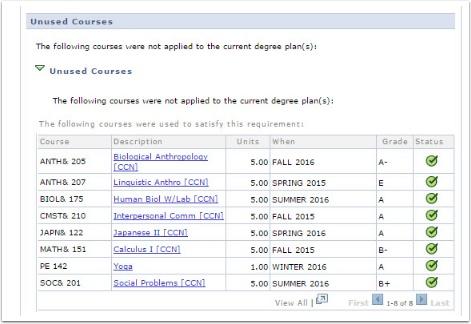 Unused Courses page