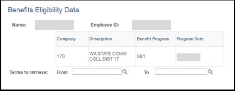 Benefits Eligibility Data page