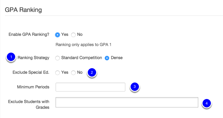 GPA Ranking Options