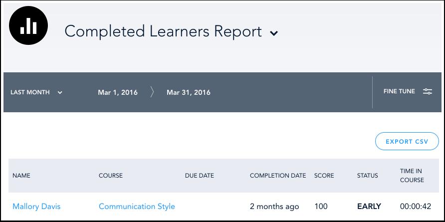 Rapport des étudiants ayant terminé