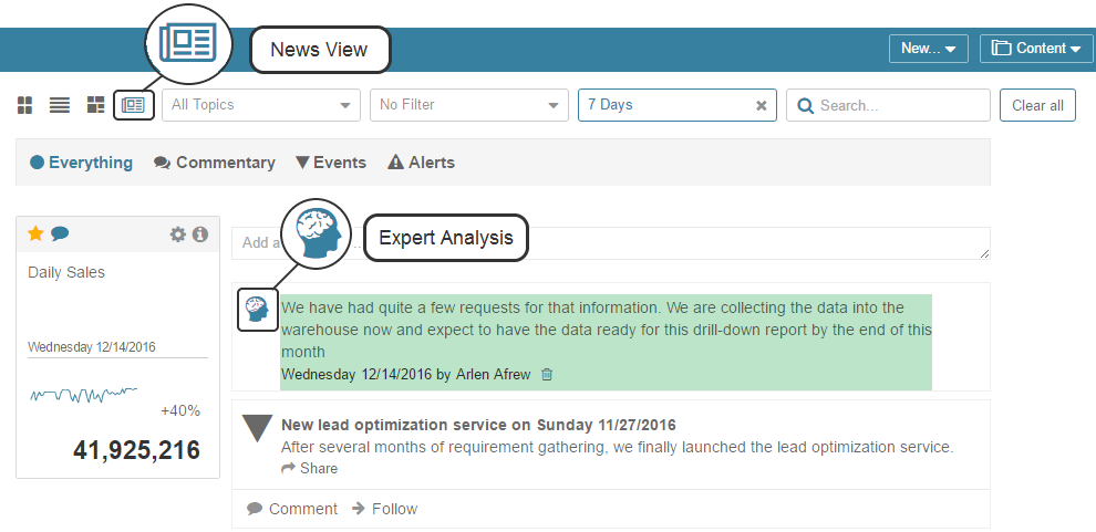 View Expert Analysis in the News View