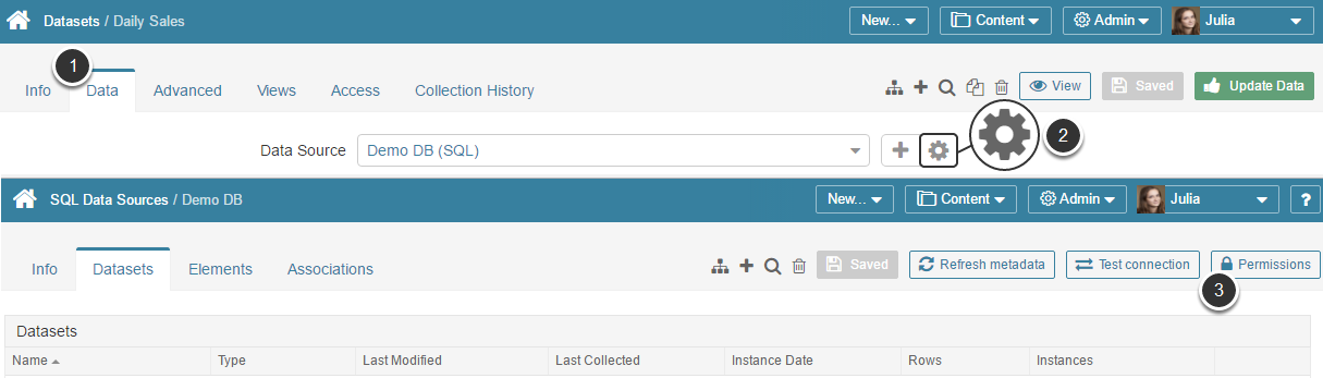 Permission to use configurable Data Sources used by Elements or Datasets within the Category
