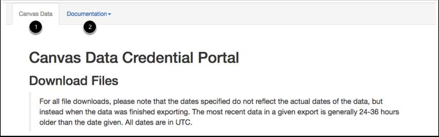 Ver el Portal de datos de Canvas
