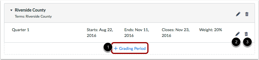 Manage Grading Periods