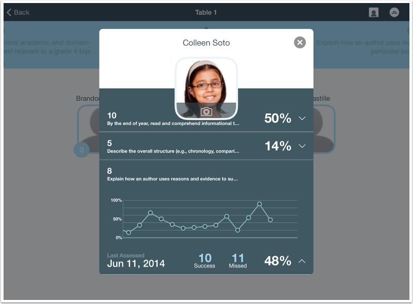 View Student Analytics