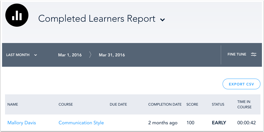 Completed Learners Report