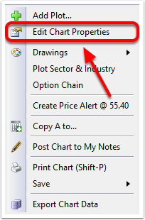 2. Click Edit Chart Properties.