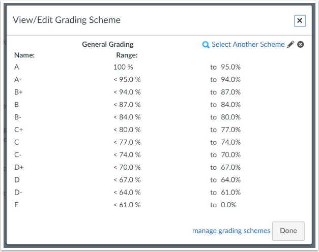 the current default grading scheme within canvas