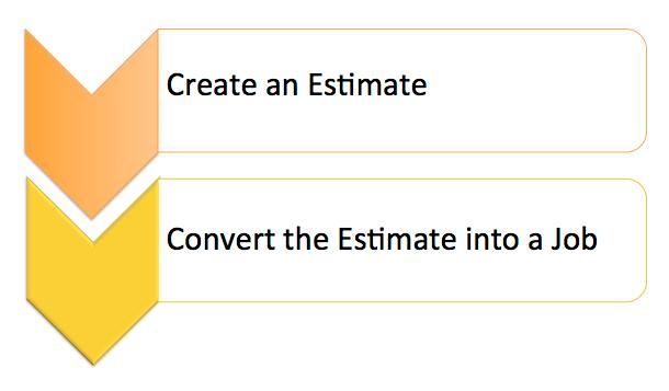 Path 1: Estimate > Job