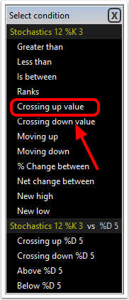 4. Set the value you want the indicator crossing up through.