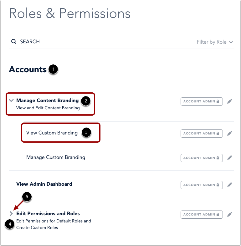 View Permissions