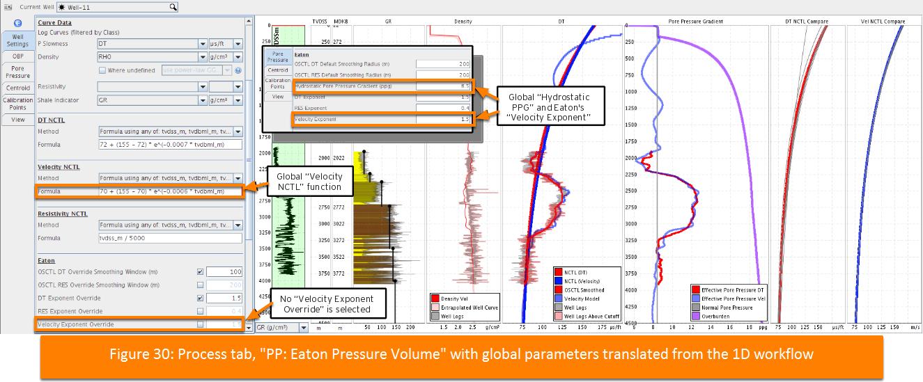 Eaton pore pressure volume