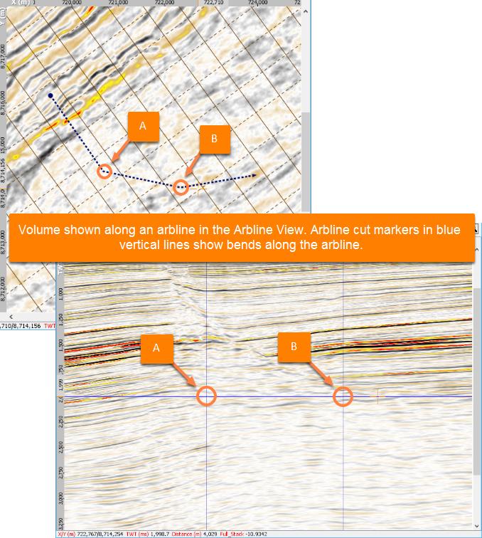 View volume information along arbline