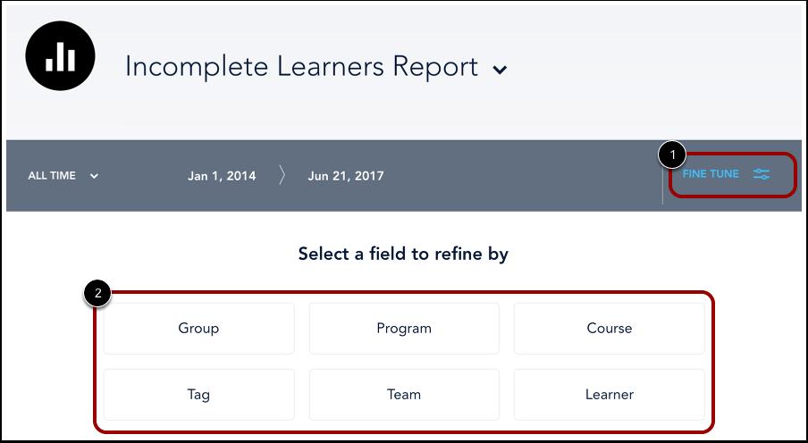 Perfectionner le rapport