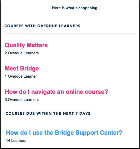 Afficher la notification de résumé pour l'auteur de Bridge