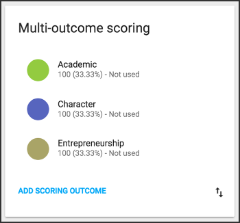 Multi-outcome scoring options showing Academic, Character, and Entrepreneurship.